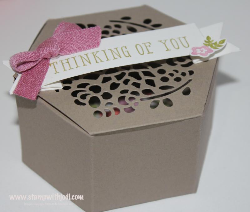 Window Shopping thinking box